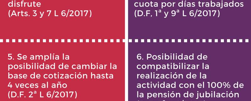 Reformas-urgentes-autónomo